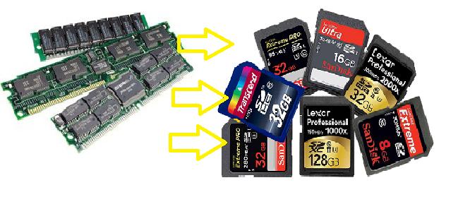 نسخ ونقل الملفات إلى بطاقة SD