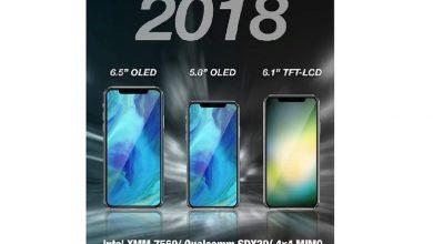 آي فون iPhone بسعر رخيص