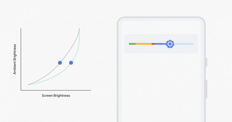 Google-Adaptive-brightness