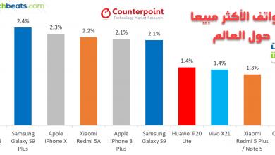 Photo of ايفون 8 iPhone : الهاتف الذكي الأكثر مبيعا لحد الان