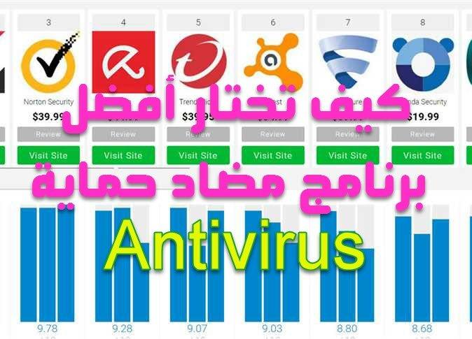 افضل برامج مكافحة الفيروسات