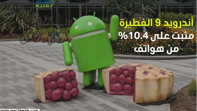 Photo of حصص إصدارات أندرويد : جوجل تؤكد 10.4% تشتغل بنظام أندرويد 9 Pie