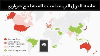 قائمة الدول التي قطعت علاقتها مع شركة هواوي