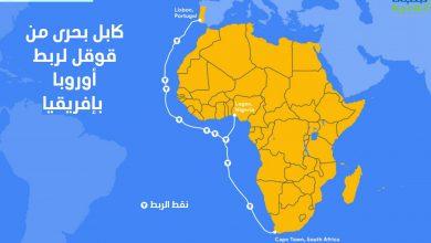 Photo of كابل بحري للإنترنت جديد من قوقل يربط أوروربا بإفريقيا