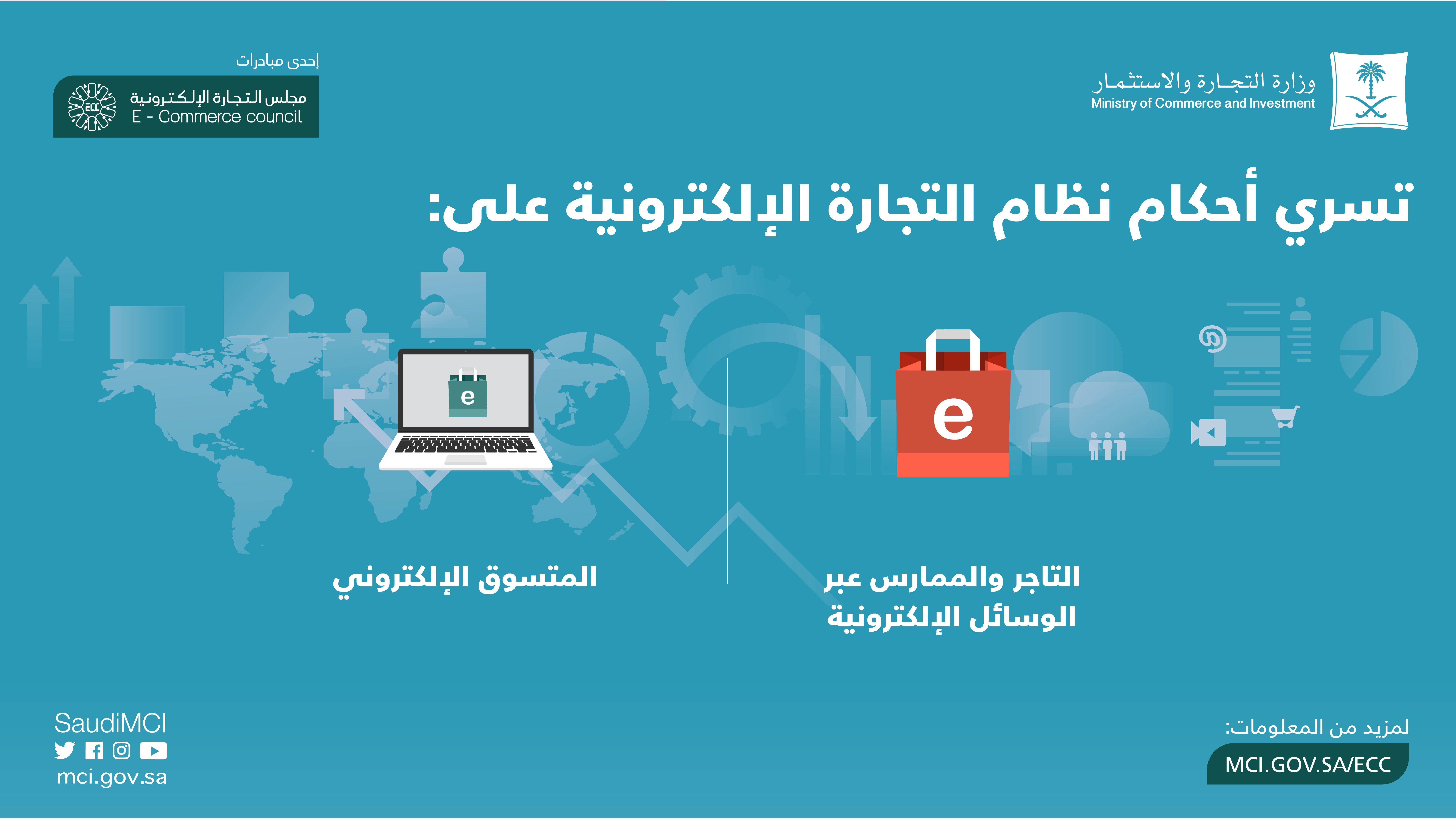 نظام التجارة الإلكترونية