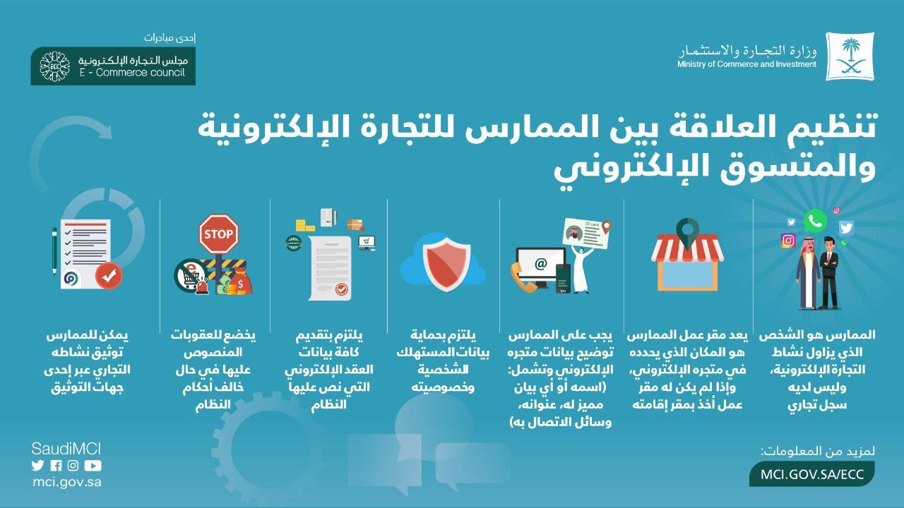 المتاجر الإلكترونية السعودية