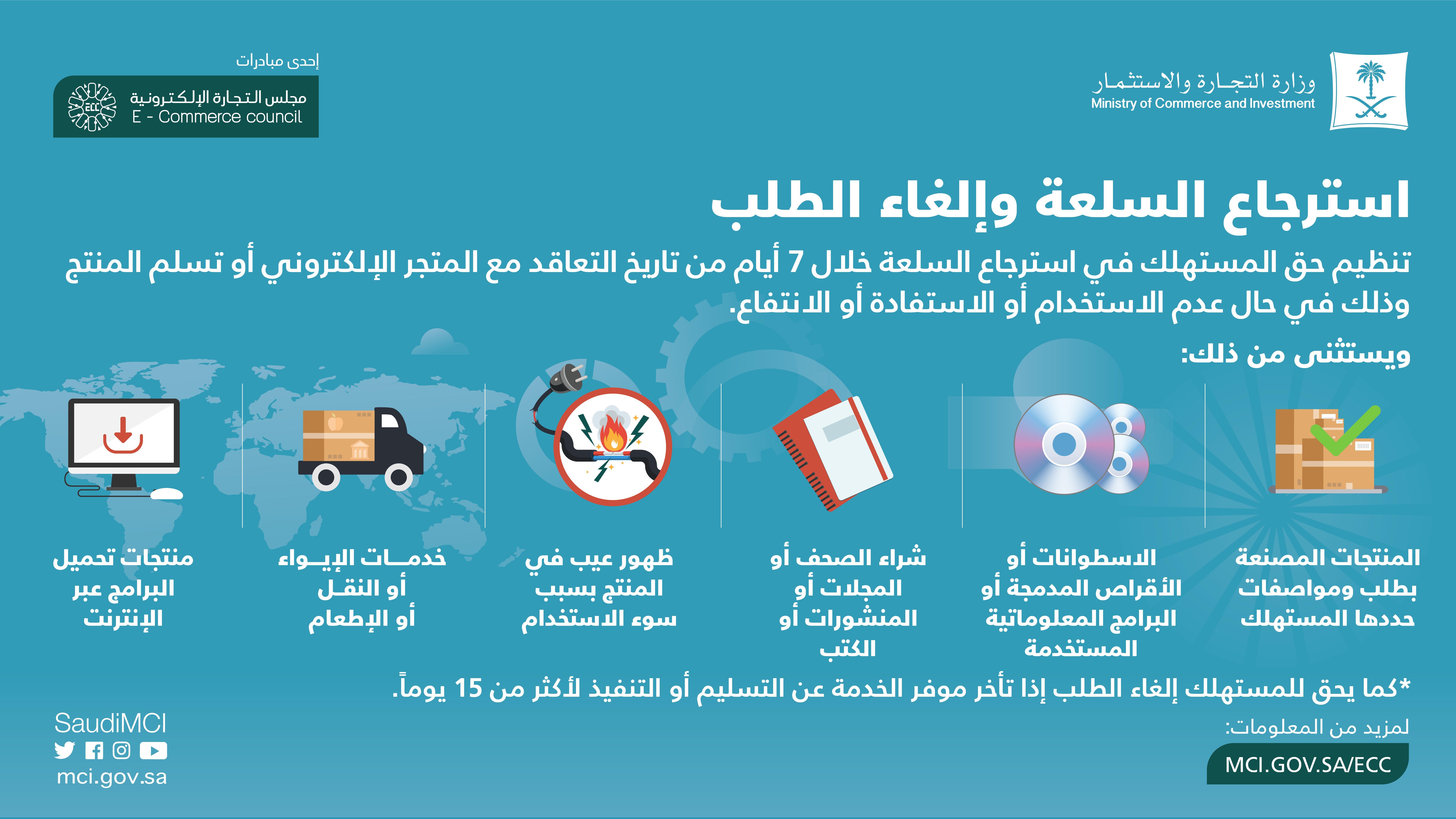 التسوق الإلكتروني في السعودية