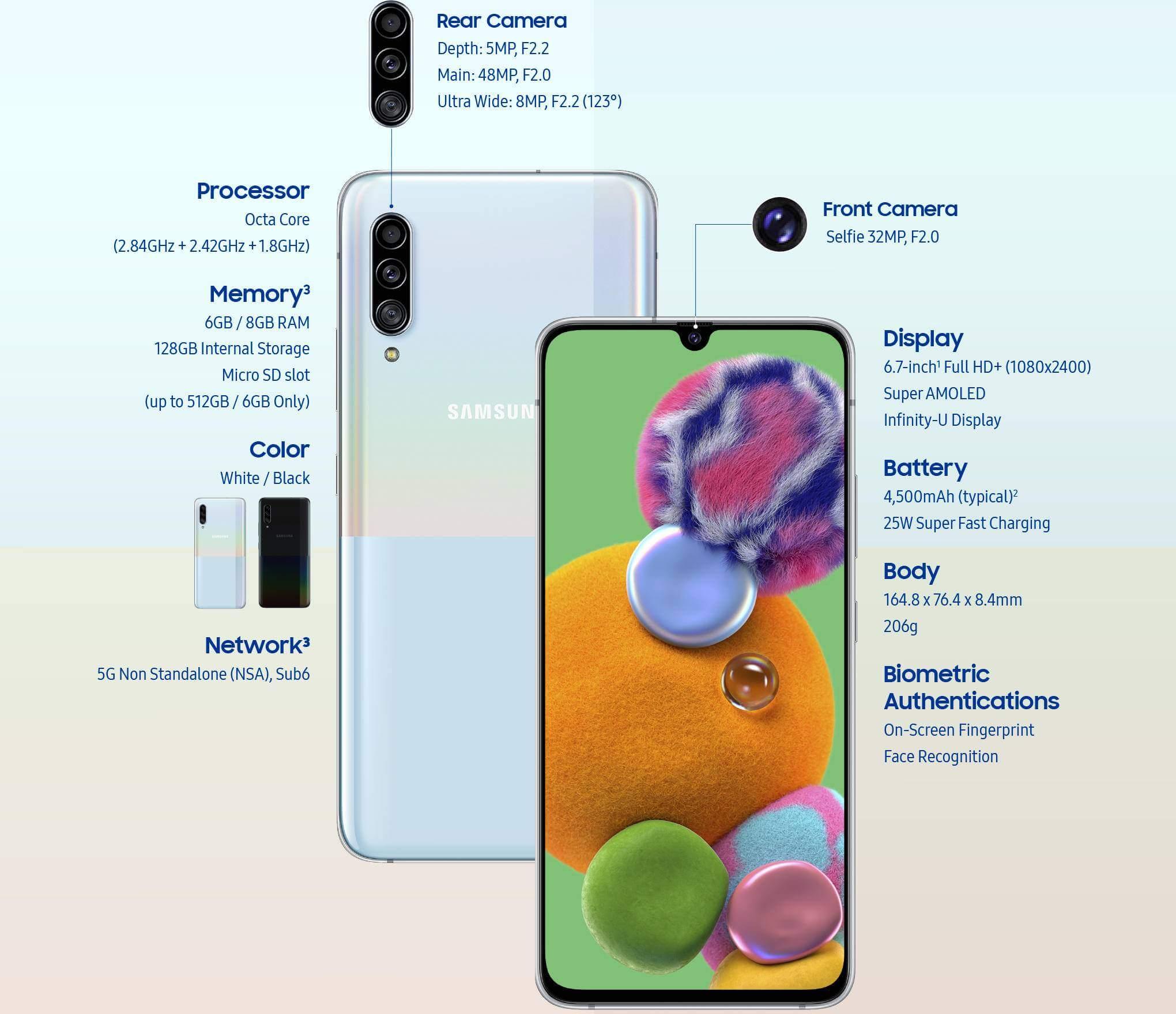 مواصفات هاتف Galaxy A90 5G