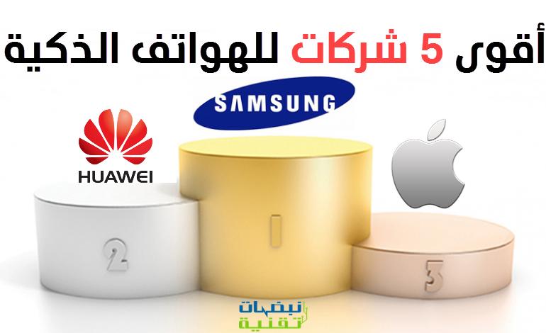 Photo of أقوى 5 مصنعي هواتف ذاكية في العالم : آبل تتراجع مقابل تفوق سامسونج و هواوي
