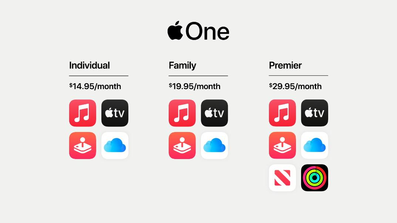 خدمة Apple One الجديدة