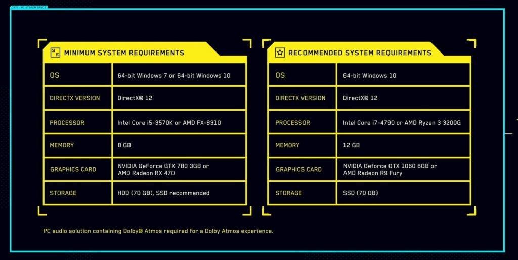 المواصفات التقنية لتشغيل لعبة Cyberpunk 2077